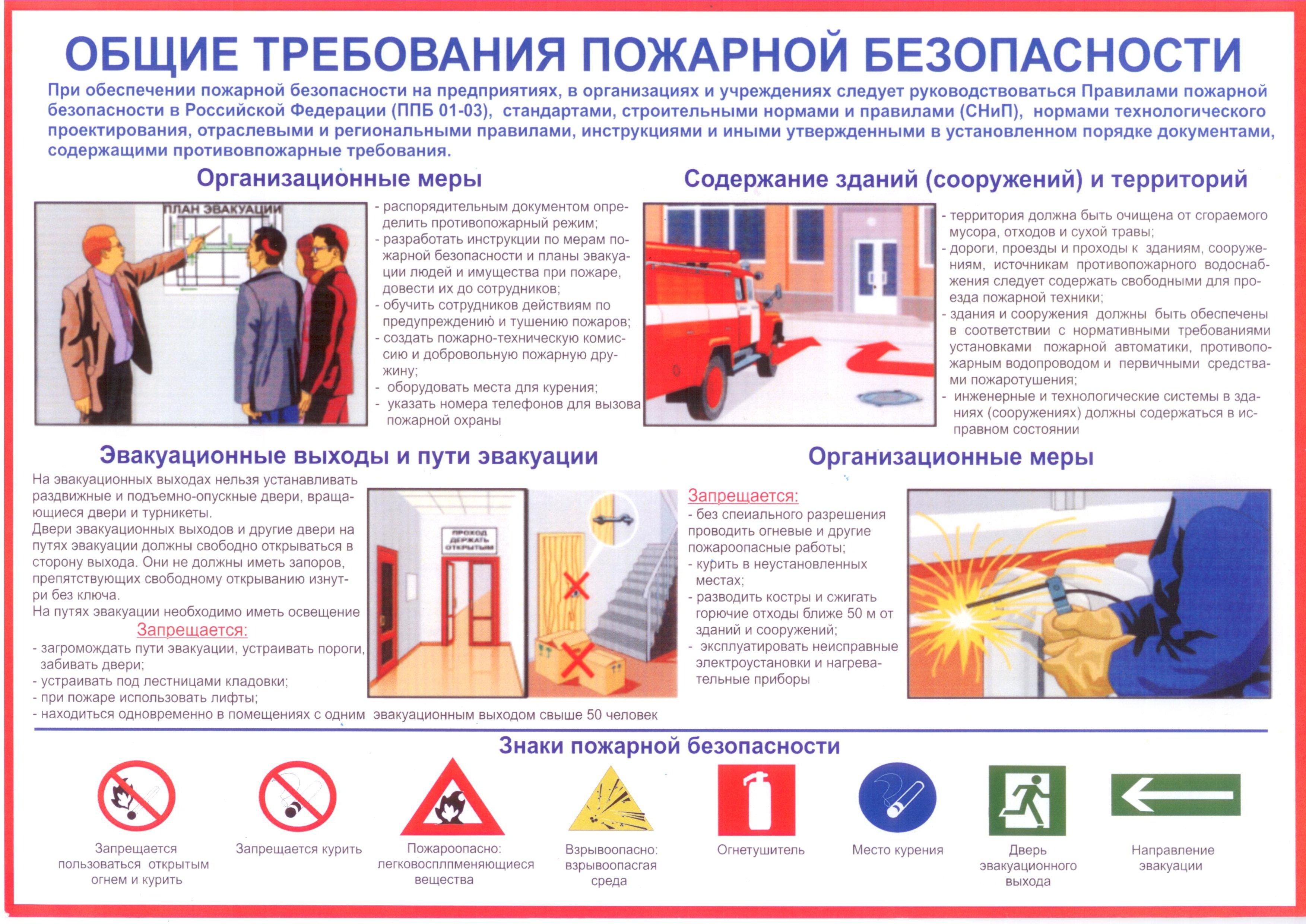 Требования пожарной безопасности картинка